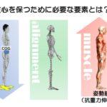 2019.8.19(月)脳卒中患者様に対する姿勢・バランスの見方@大阪