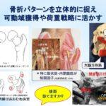 2019.8.17(土):どの股関節疾患にも通ずる股関節の痛みの評価と治療
