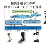 11.24(日)立脚期・遊脚期の問題に対しての装具療法の評価と実践~立脚期・遊脚期に着目すべきポイント~